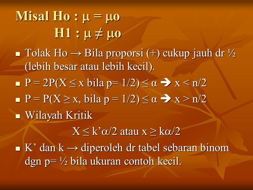 Misal Ho :  = o H1 :  ≠ o Tolak Ho → Bila proporsi (+) cukup jauh dr ½ (lebih besar atau lebih kecil).