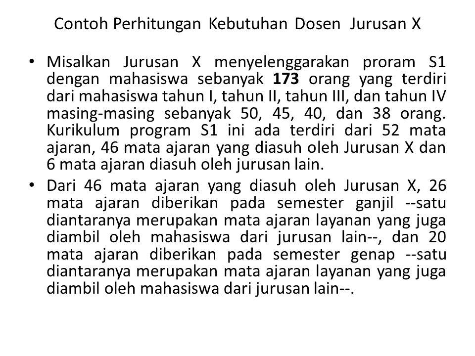 Contoh Perhitungan Kebutuhan Dosen Jurusan X