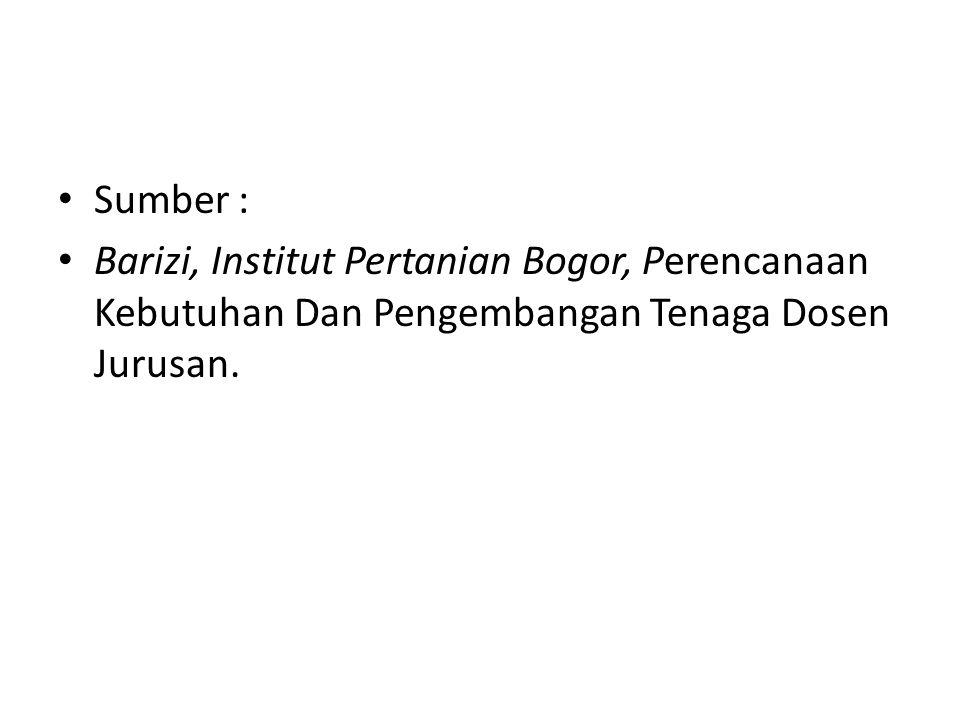 Sumber : Barizi, Institut Pertanian Bogor, Perencanaan Kebutuhan Dan Pengembangan Tenaga Dosen Jurusan.