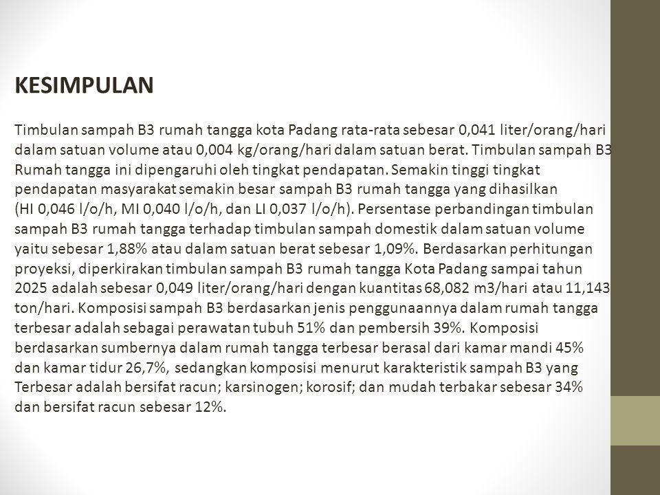 KESIMPULAN Timbulan sampah B3 rumah tangga kota Padang rata-rata sebesar 0,041 liter/orang/hari.