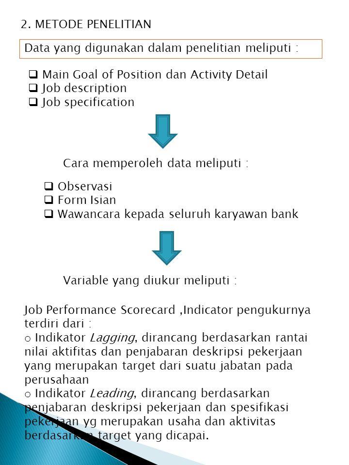 2. METODE PENELITIAN Data yang digunakan dalam penelitian meliputi : Main Goal of Position dan Activity Detail.