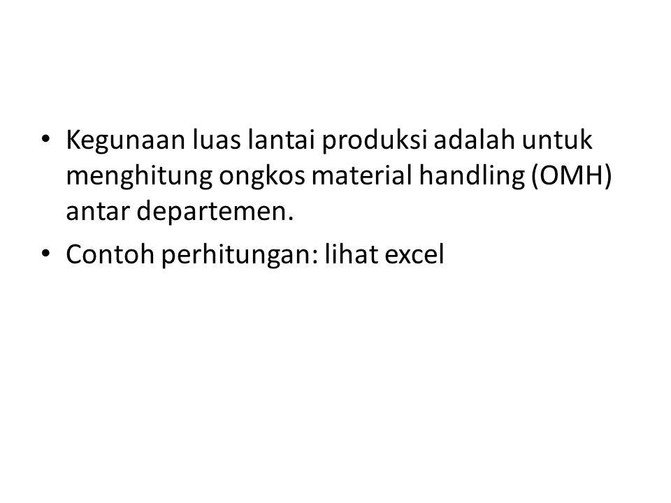 Kegunaan luas lantai produksi adalah untuk menghitung ongkos material handling (OMH) antar departemen.