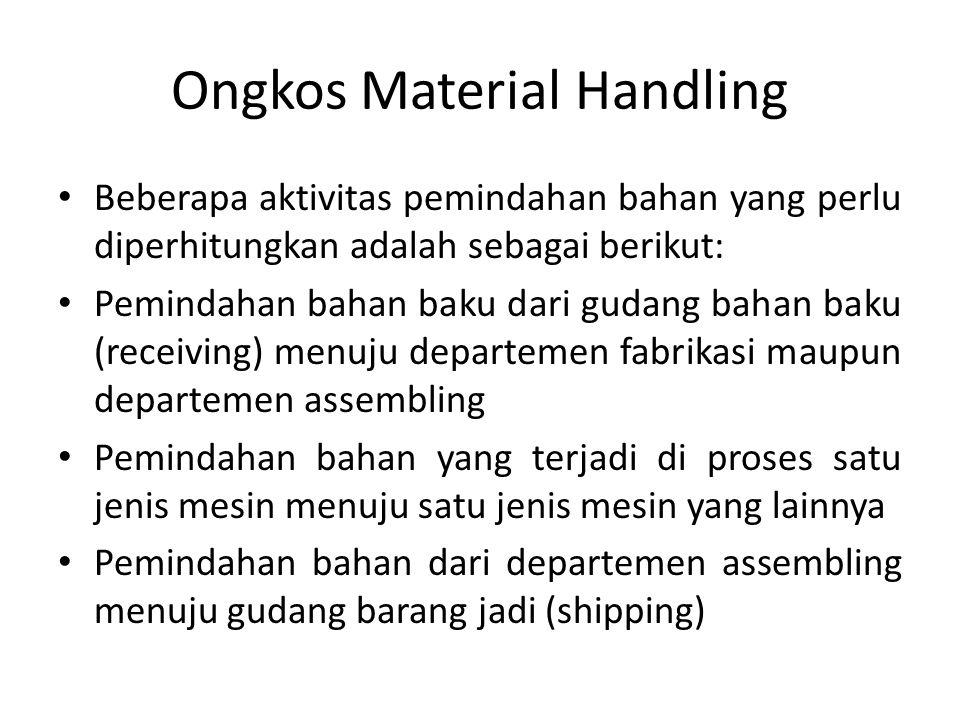 Ongkos Material Handling