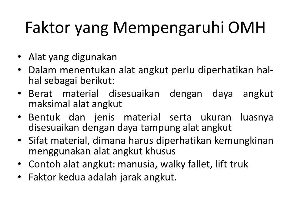 Faktor yang Mempengaruhi OMH