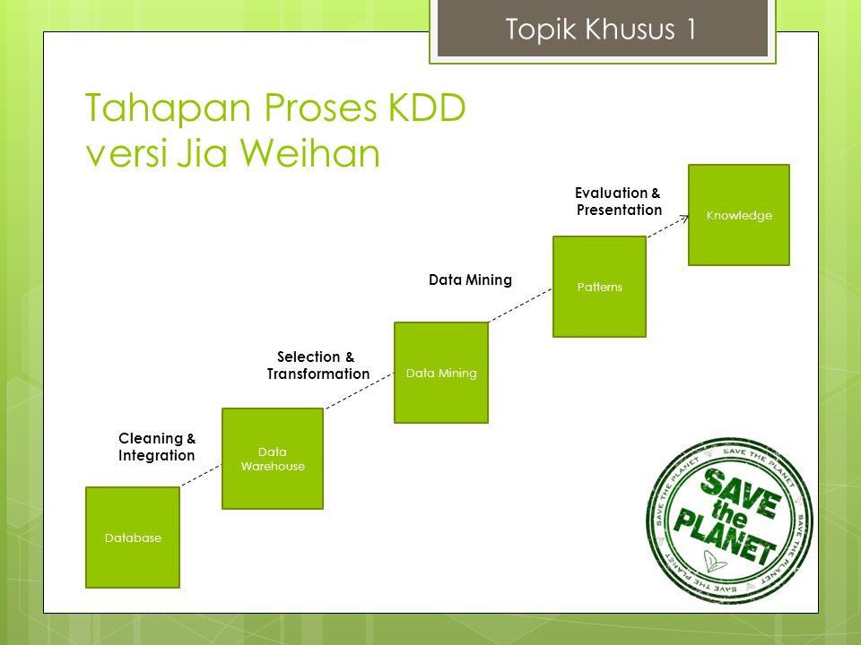 Tahapan Proses KDD versi Jia Weihan