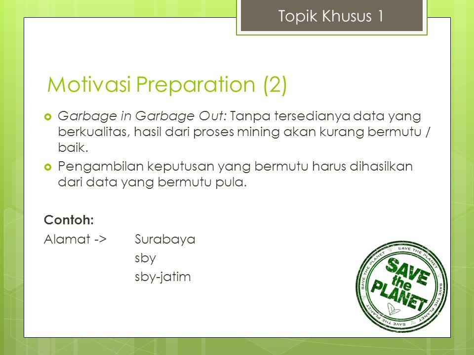 Motivasi Preparation (2)