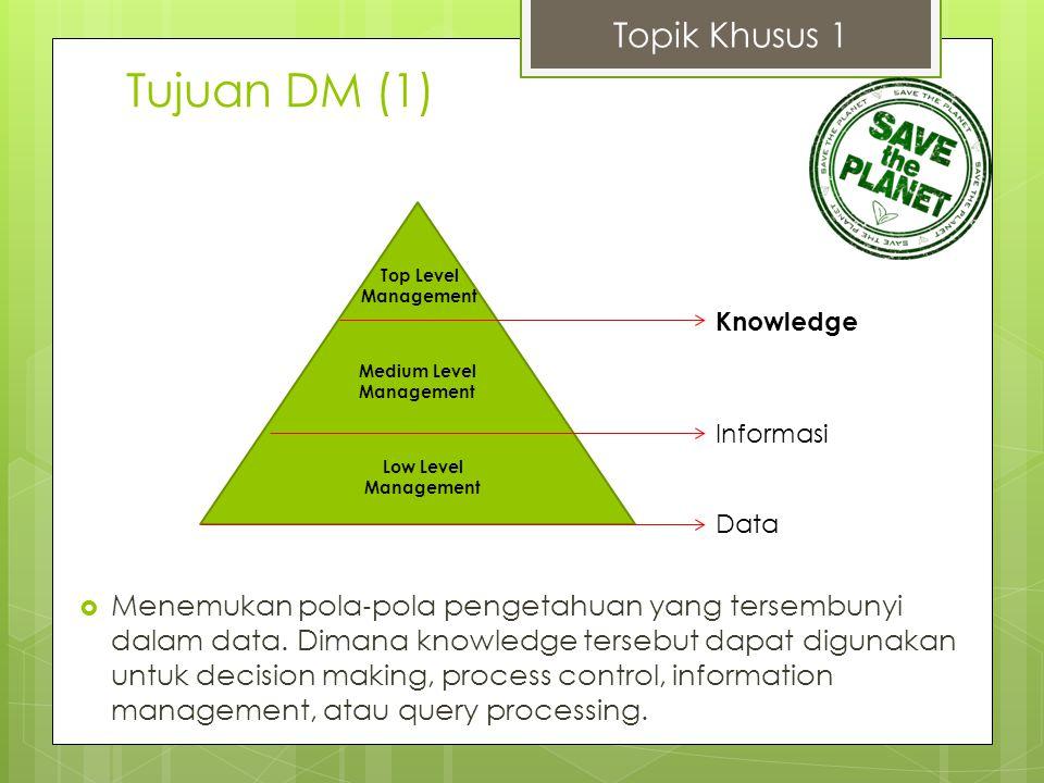 Tujuan DM (1) Topik Khusus 1
