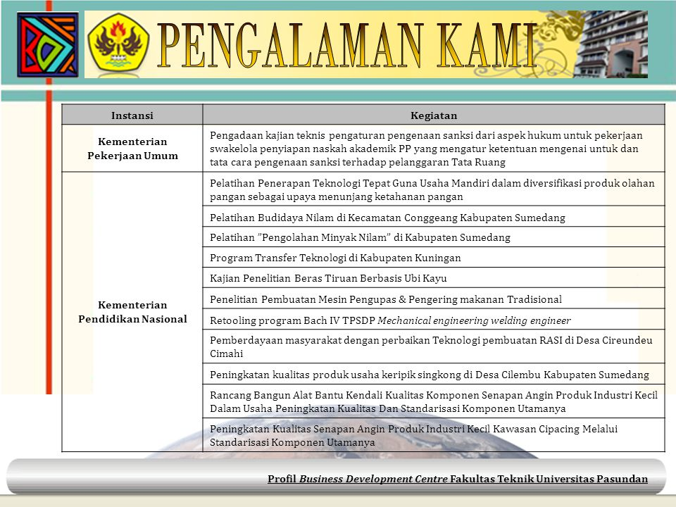 Profil Business Development Centre Fakultas Teknik Universitas Pasundan