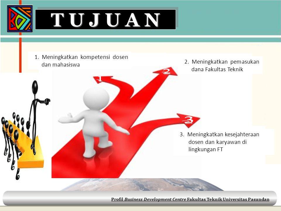 T U J U A N 2 1 3 1. Meningkatkan kompetensi dosen dan mahasiswa
