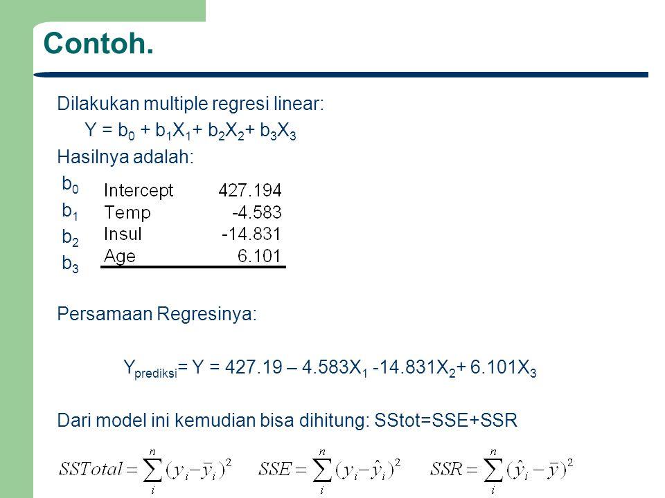 Contoh. Dilakukan multiple regresi linear: Y = b0 + b1X1+ b2X2+ b3X3