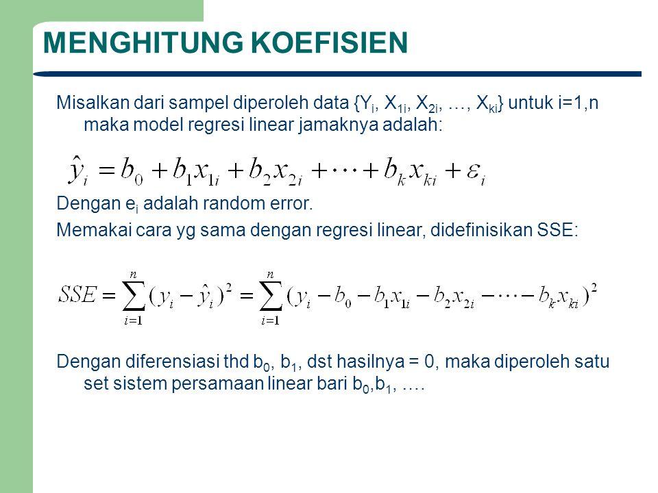 MENGHITUNG KOEFISIEN Misalkan dari sampel diperoleh data {Yi, X1i, X2i, …, Xki} untuk i=1,n maka model regresi linear jamaknya adalah:
