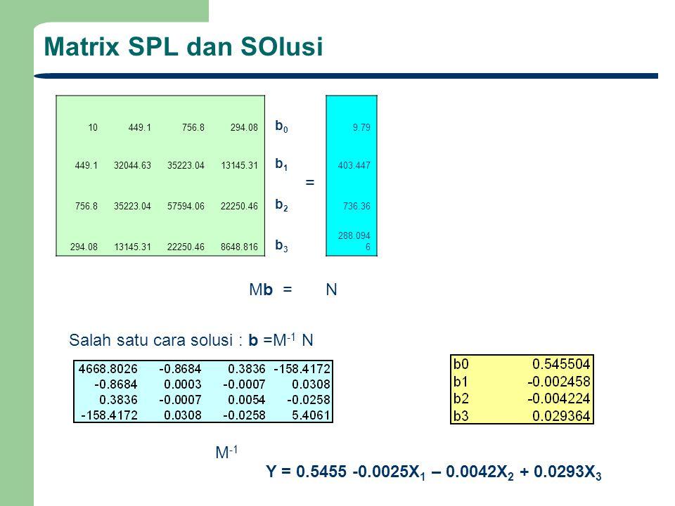 Matrix SPL dan SOlusi = Mb = N Salah satu cara solusi : b =M-1 N M-1