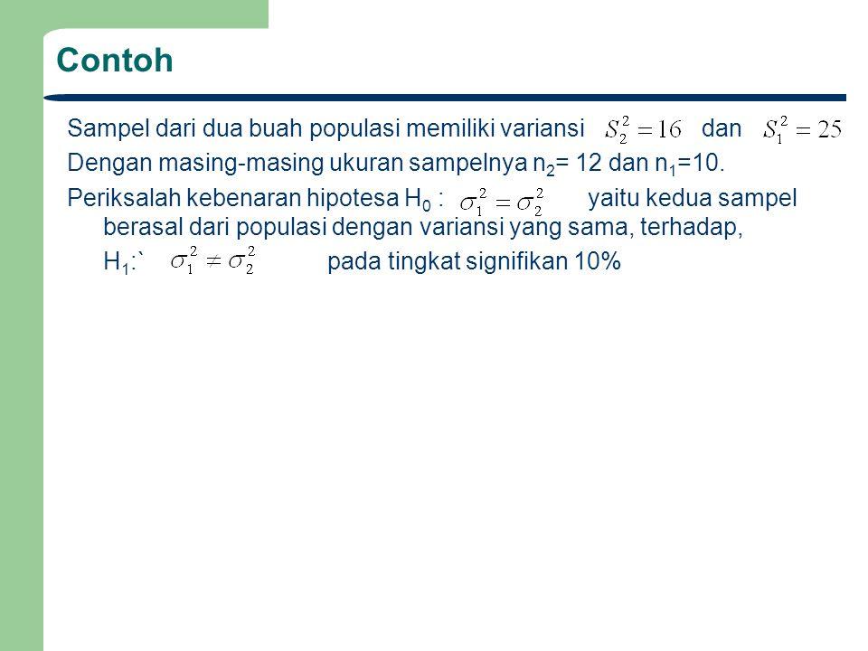 Contoh Sampel dari dua buah populasi memiliki variansi dan