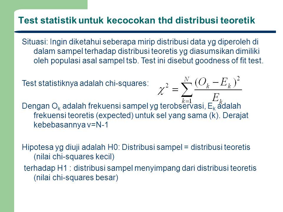 Test statistik untuk kecocokan thd distribusi teoretik