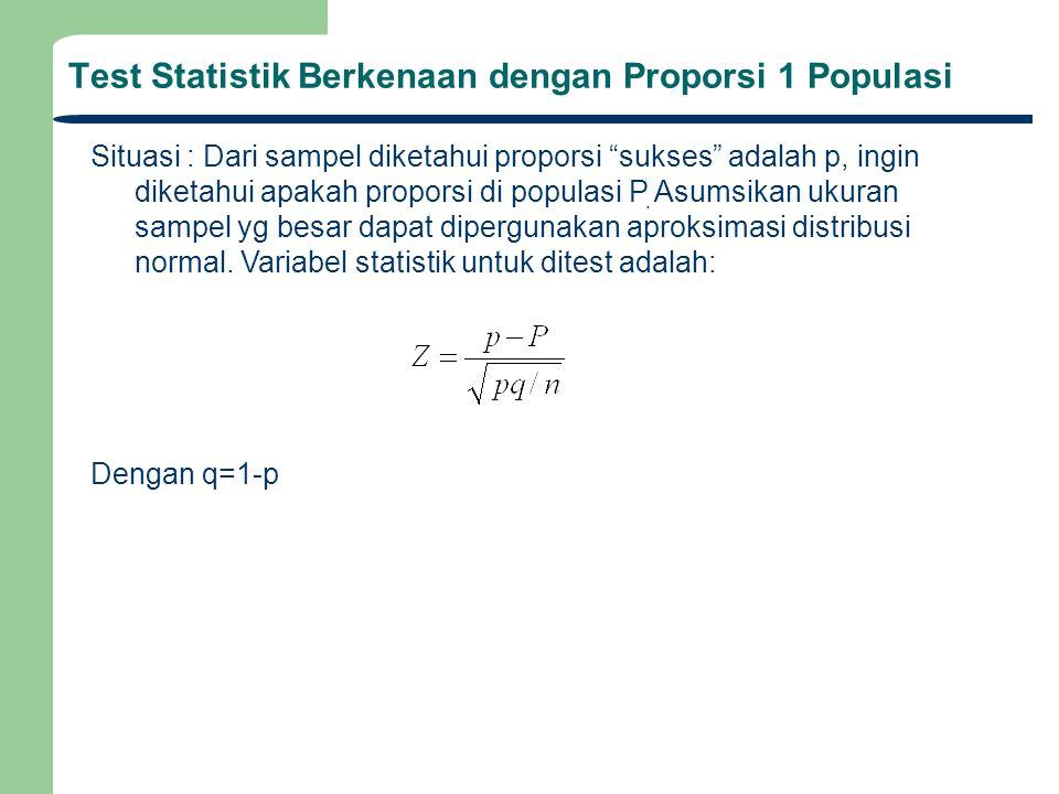Test Statistik Berkenaan dengan Proporsi 1 Populasi