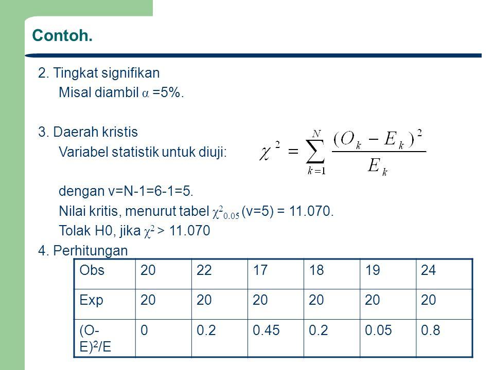 Contoh. 2. Tingkat signifikan Misal diambil α =5%. 3. Daerah kristis