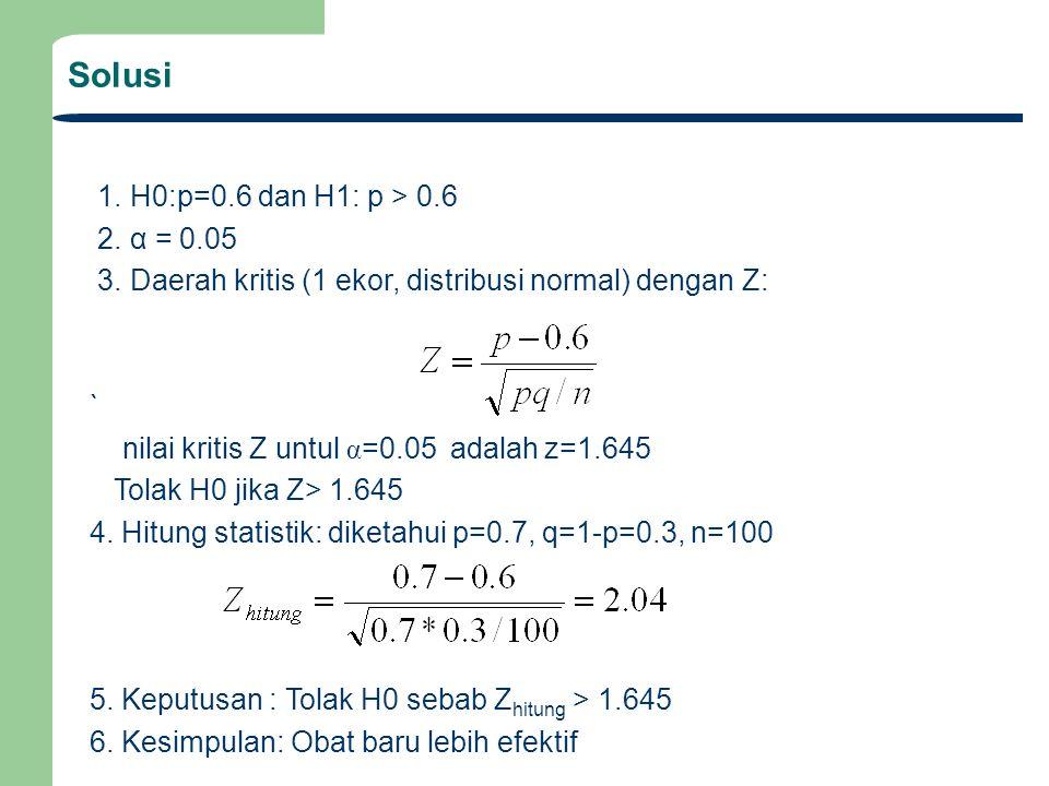 Solusi 1. H0:p=0.6 dan H1: p > 0.6 2. α = 0.05
