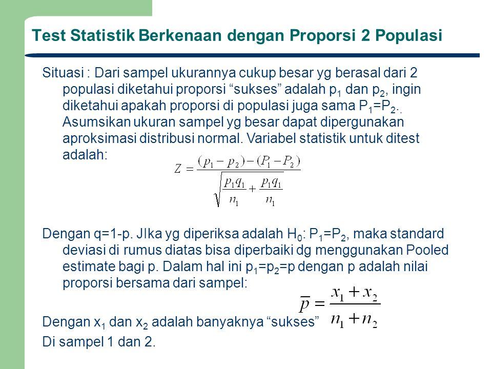 Test Statistik Berkenaan dengan Proporsi 2 Populasi