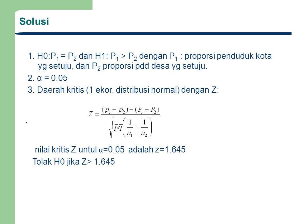 Solusi 1. H0:P1 = P2 dan H1: P1 > P2 dengan P1 : proporsi penduduk kota yg setuju, dan P2 proporsi pdd desa yg setuju.