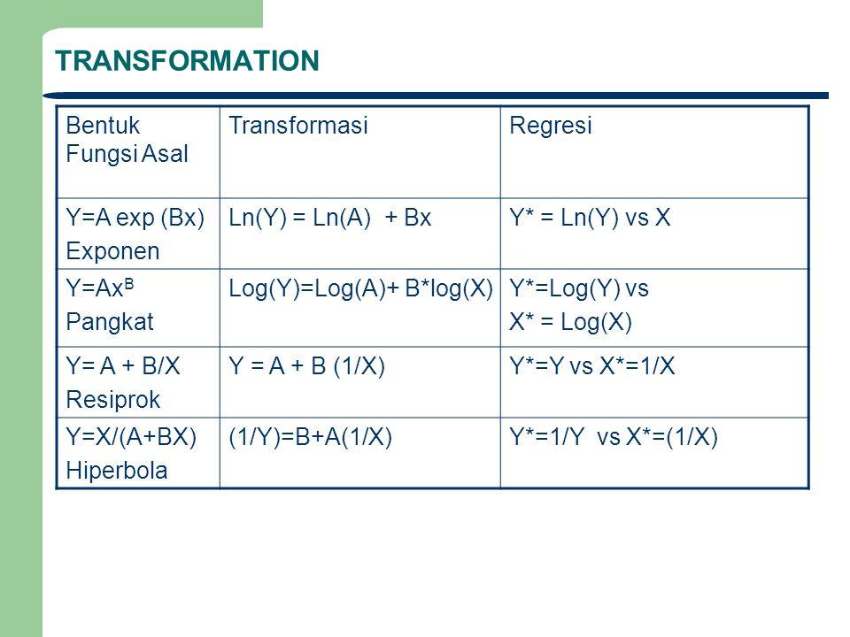 TRANSFORMATION Bentuk Fungsi Asal Transformasi Regresi Y=A exp (Bx)
