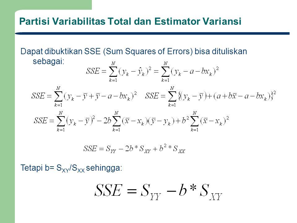 Partisi Variabilitas Total dan Estimator Variansi