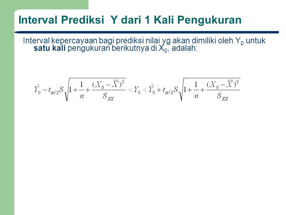 Interval Prediksi Y dari 1 Kali Pengukuran