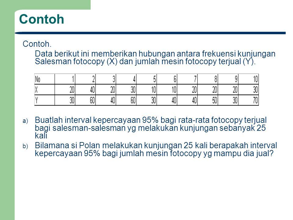 Contoh Contoh. Data berikut ini memberikan hubungan antara frekuensi kunjungan Salesman fotocopy (X) dan jumlah mesin fotocopy terjual (Y).