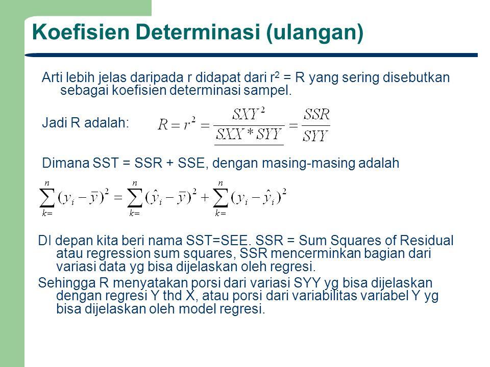 Koefisien Determinasi (ulangan)