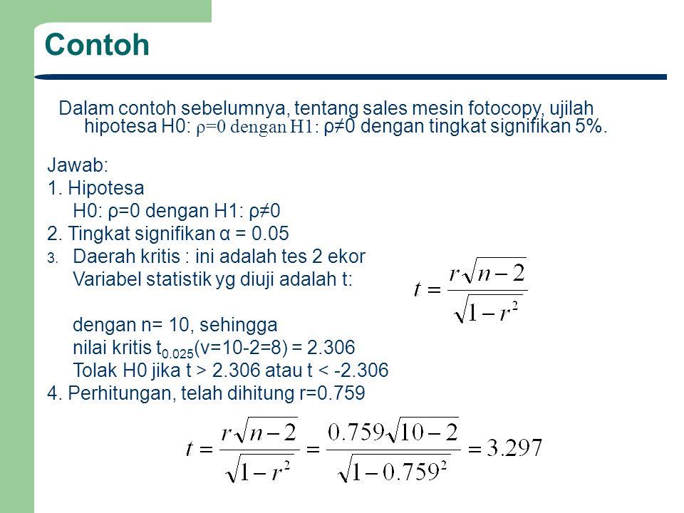 Contoh Dalam contoh sebelumnya, tentang sales mesin fotocopy, ujilah hipotesa H0: ρ=0 dengan H1: ρ≠0 dengan tingkat signifikan 5%.