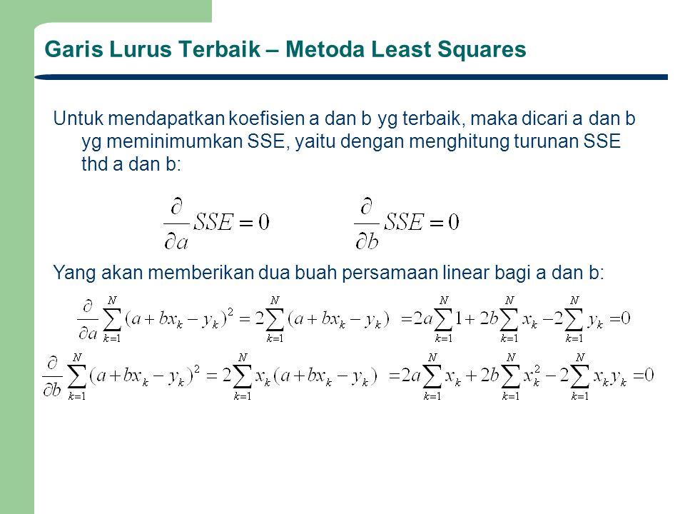 Garis Lurus Terbaik – Metoda Least Squares