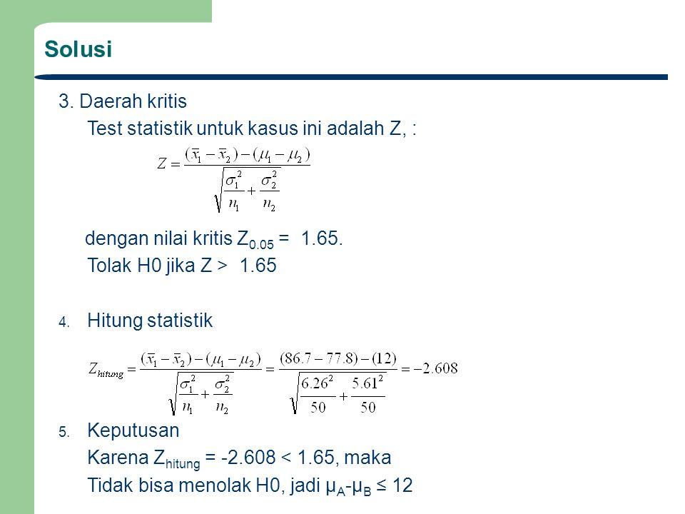 Solusi 3. Daerah kritis Test statistik untuk kasus ini adalah Z, :