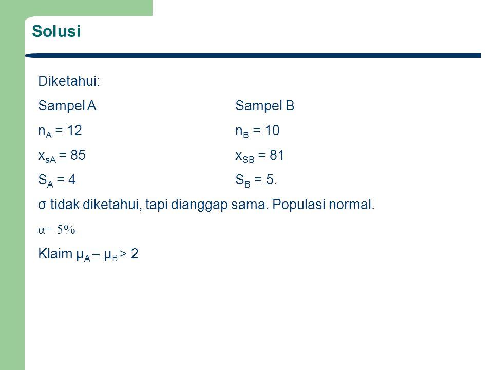 Solusi Diketahui: Sampel A Sampel B nA = 12 nB = 10 xsA = 85 xSB = 81