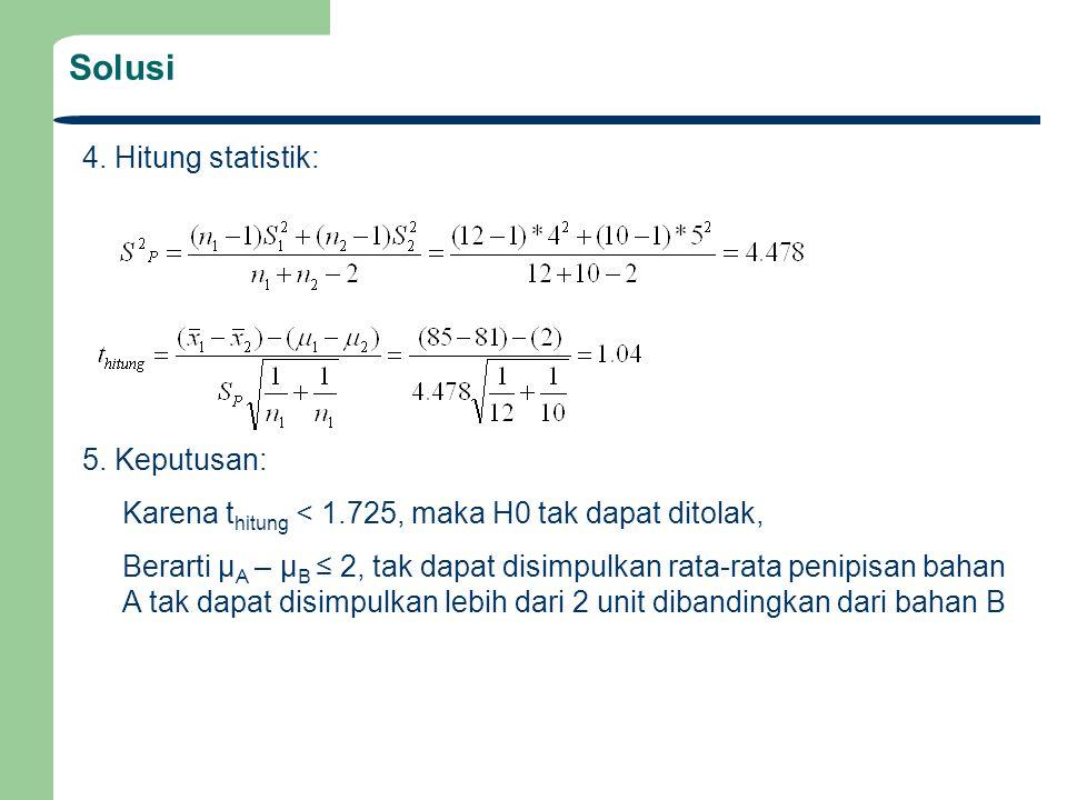 Solusi 4. Hitung statistik: 5. Keputusan: