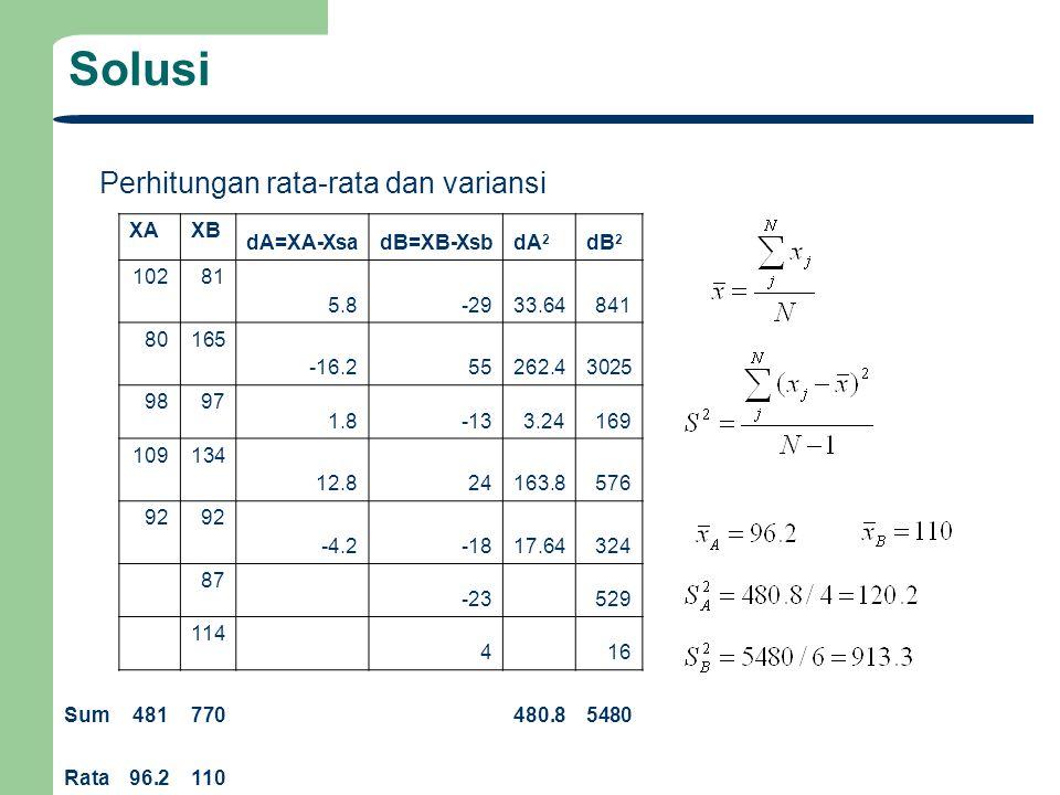 Solusi Perhitungan rata-rata dan variansi XA XB dA=XA-Xsa dB=XB-Xsb