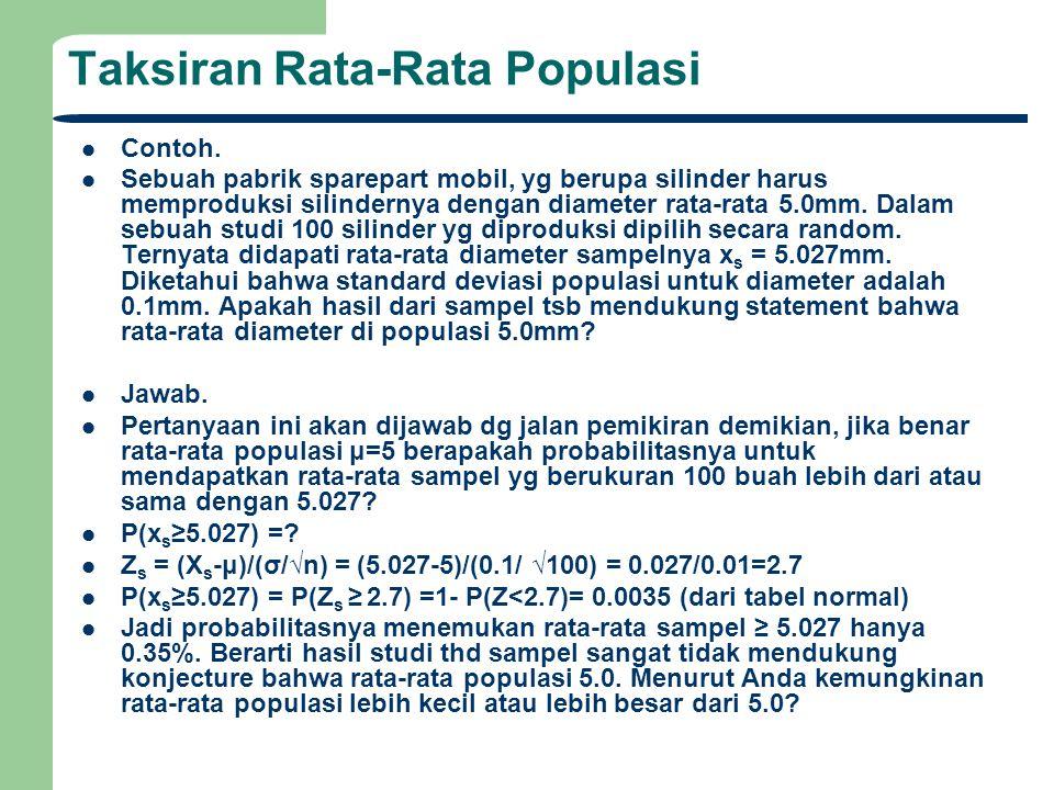Taksiran Rata-Rata Populasi