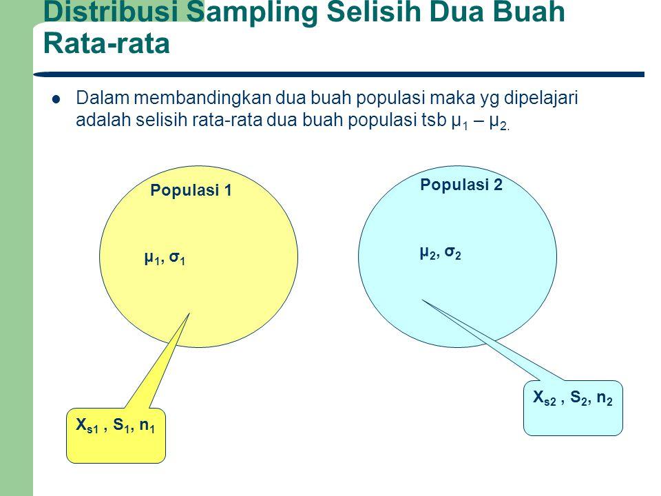 Distribusi Sampling Selisih Dua Buah Rata-rata