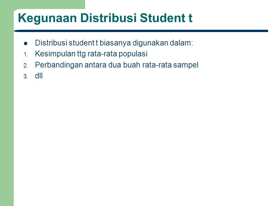 Kegunaan Distribusi Student t