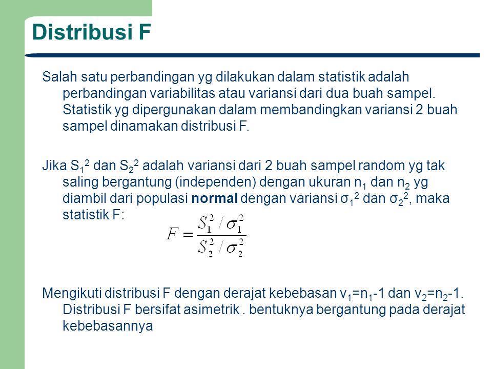 Distribusi F