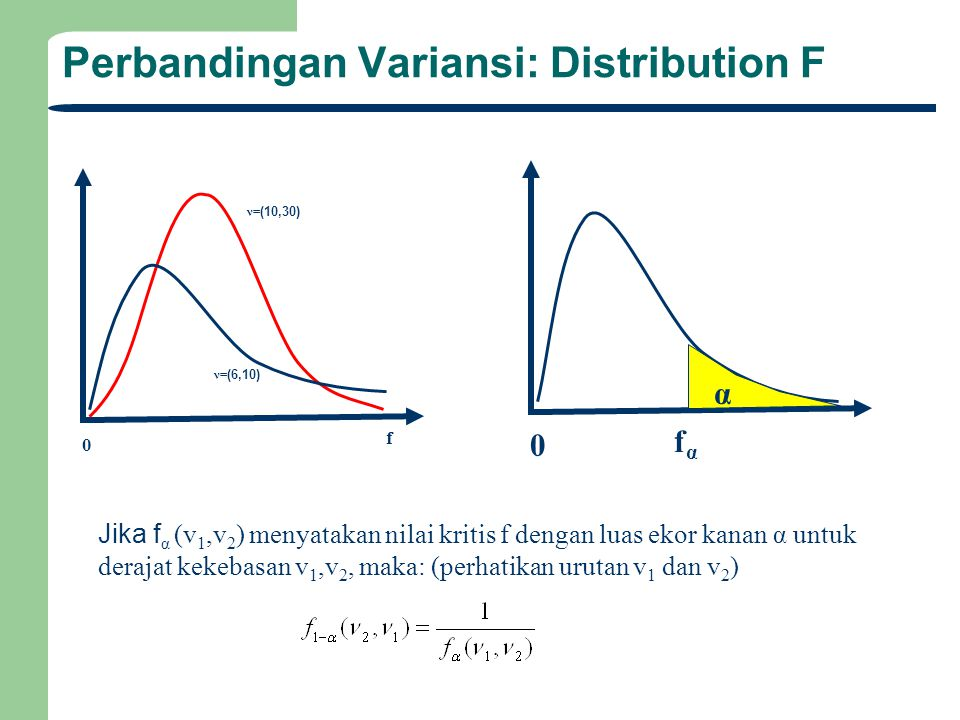Perbandingan Variansi: Distribution F