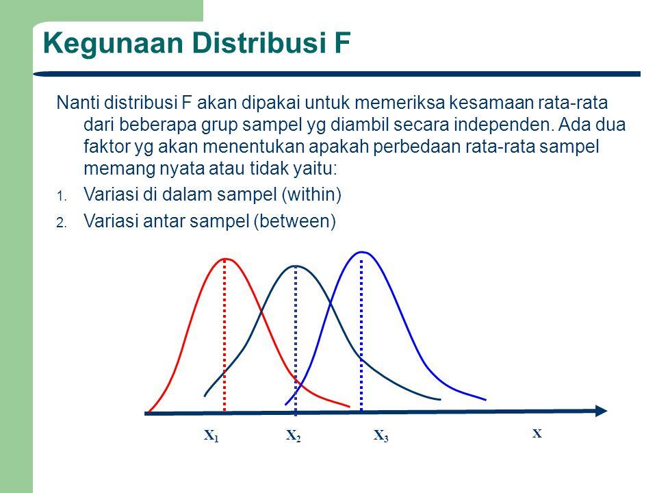Kegunaan Distribusi F