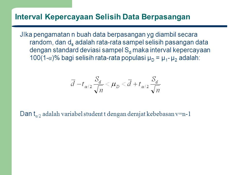 Interval Kepercayaan Selisih Data Berpasangan