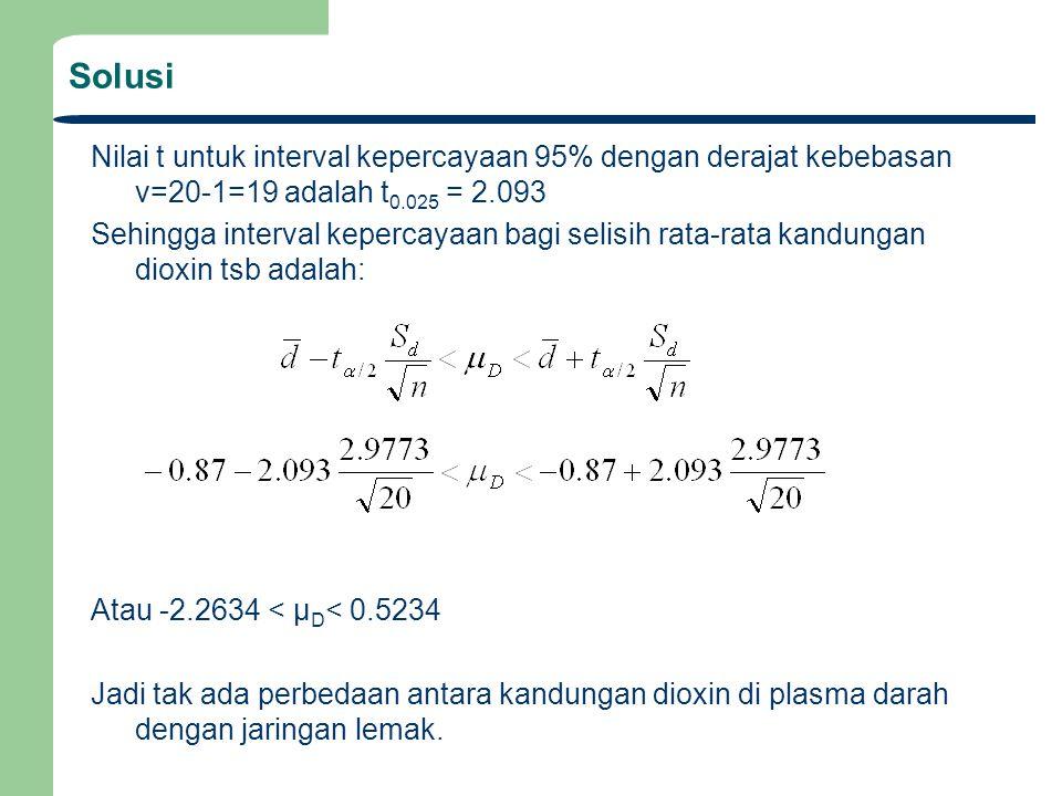 Solusi Nilai t untuk interval kepercayaan 95% dengan derajat kebebasan v=20-1=19 adalah t0.025 = 2.093.