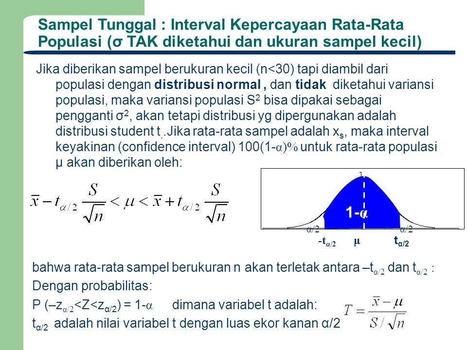 Sampel Tunggal : Interval Kepercayaan Rata-Rata Populasi (σ TAK diketahui dan ukuran sampel kecil)