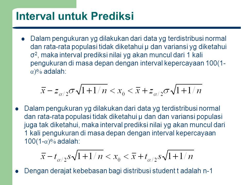 Interval untuk Prediksi