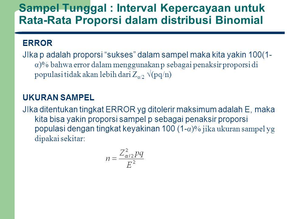 Sampel Tunggal : Interval Kepercayaan untuk Rata-Rata Proporsi dalam distribusi Binomial