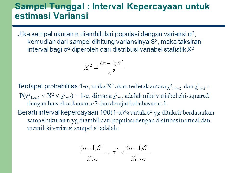 Sampel Tunggal : Interval Kepercayaan untuk estimasi Variansi