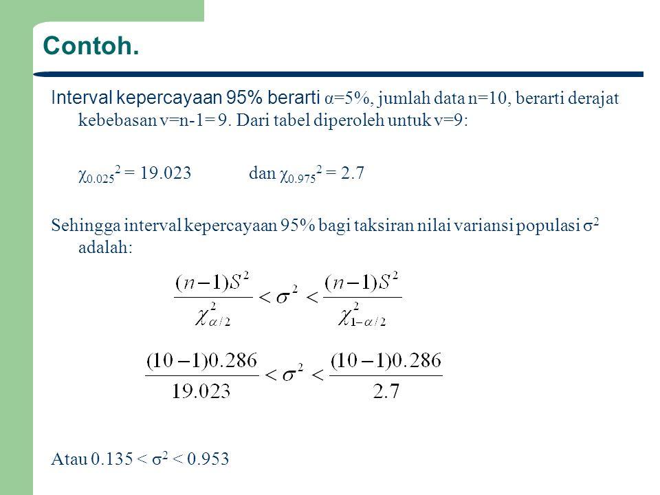 Contoh. Interval kepercayaan 95% berarti α=5%, jumlah data n=10, berarti derajat kebebasan v=n-1= 9. Dari tabel diperoleh untuk v=9: