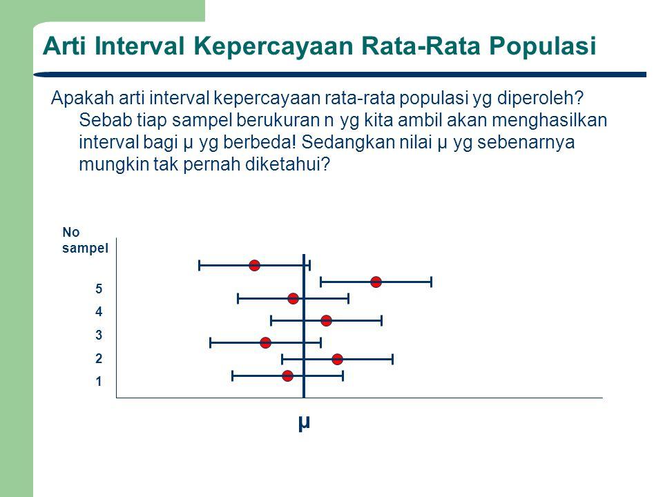 Arti Interval Kepercayaan Rata-Rata Populasi