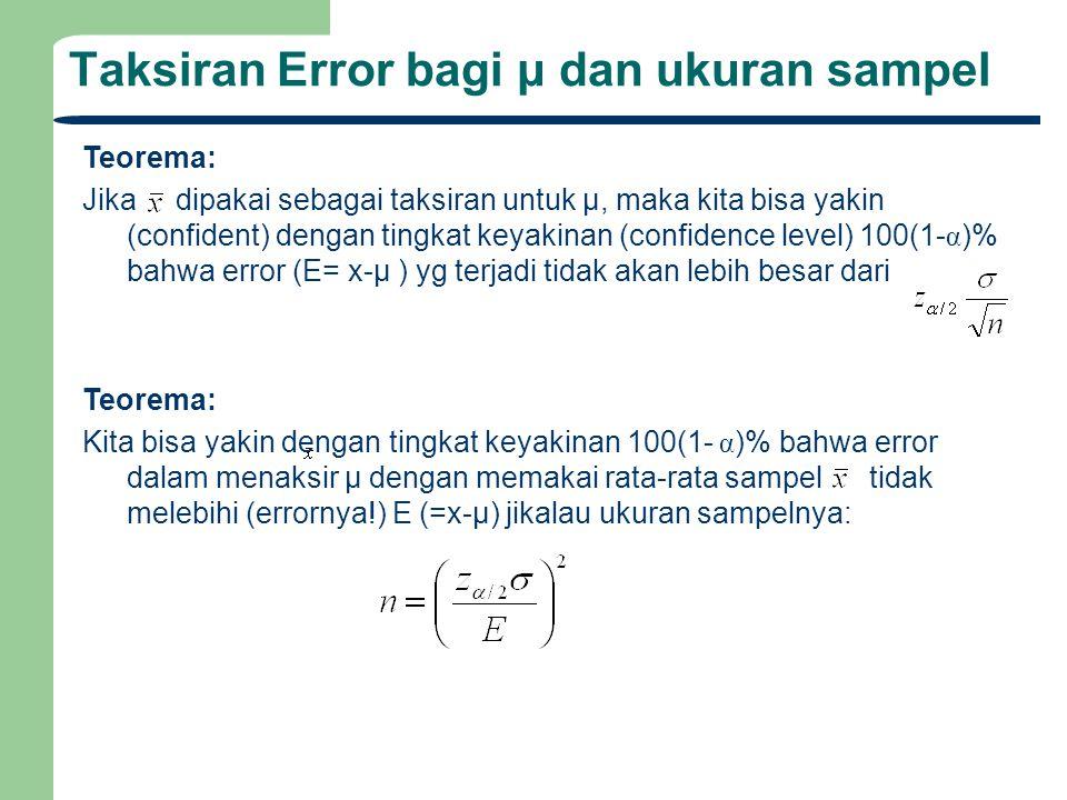 Taksiran Error bagi μ dan ukuran sampel