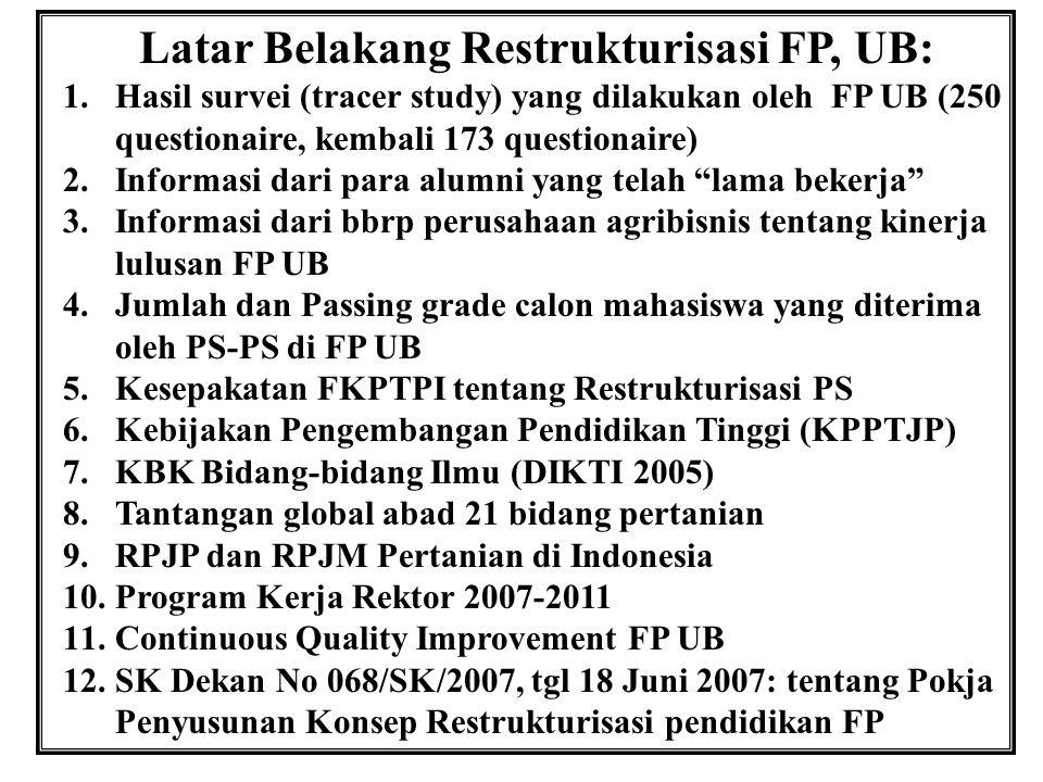 Latar Belakang Restrukturisasi FP, UB: